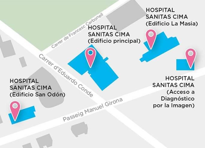 Estructura Distribucion Y Planos Hospital Cima Barcelona