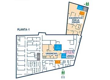 Estructura distribuci n y planos hospital cima barcelona for Oficinas sanitas barcelona